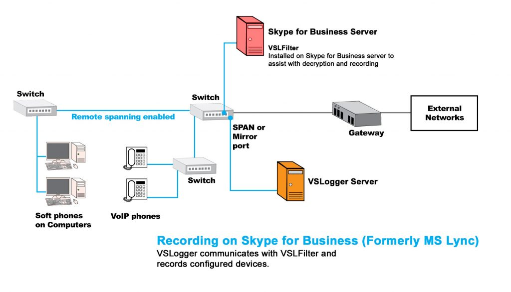 Skype for Business Recording - MS Lync Recorder